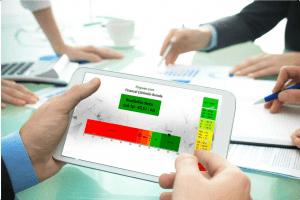 Kurumsal Kredi Notu, ticari kredi notu, kredi puanı, ücretsiz kredi notu sorgulama